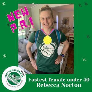 Fastest Female Runner