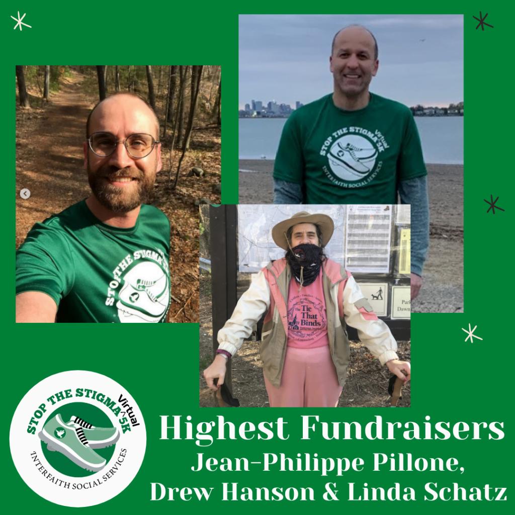 Highest Fundraisers